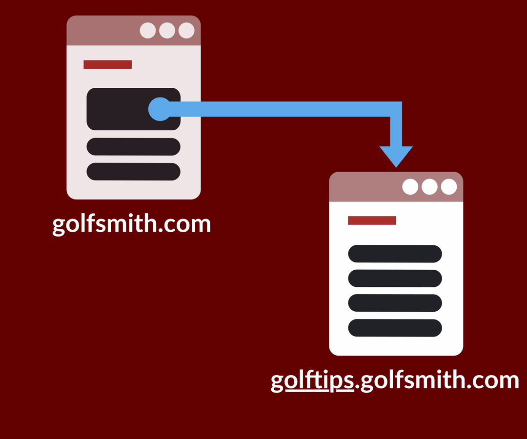 Golfsmith Golf Tips subdomain graphic