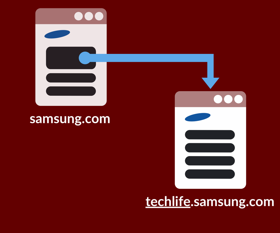 Samsung Tech Life subdomain graphic